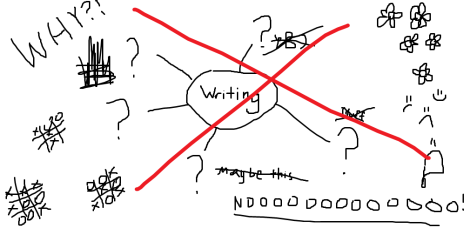 WritersBlockSucks