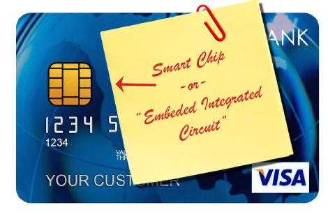 LabeledSmartCard